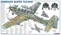 Resultado de imagem para a 29 super tucano cockpit