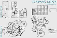 Image result for schematic design presentation