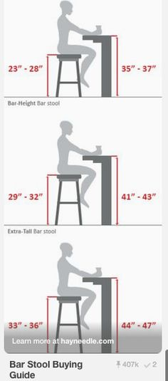 and 20 fresh bar stools with sources