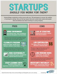 Startups: pros & cons