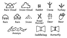 hopi tribe symbols