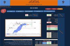 البورصة المصرية تقرير التحليل الفنى من شركة عربية اون لاين ليوم الاثنين 3-4-2017