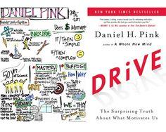 Drive-by-Daniel-Pink.jpg (1280×1024)