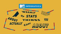 """MTV engaged Buck's collective talents to produce """"Infographica"""" the data-focussed portion of their """"Elect This"""" Campaign. We had carte… Mtv Music, Channel Branding, Animation Reference, Better Day, Election Day, Infographic Templates, Infographics, Motion Design, Campaign"""