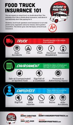 The Business Plan For Your Food Truck Operation  Food Truck