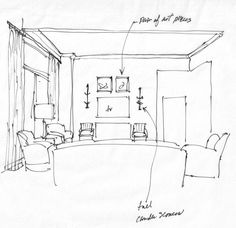 140 Where To Put The Tv Ideas In 2021 Tv Placement Home Family Room
