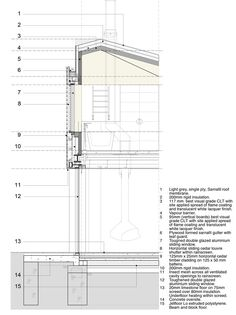 Sussex Timber House, Architecture Details, Architects, House Ideas, Floor Plans, Ocean, Houses, Construction, King