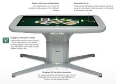 A really cool interactive table from SMART.  40 simultaneous touches!