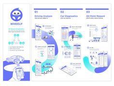 홍익대학교 디자인학부 시각디자인전공 졸업전시회 2015 » WHEELY Ppt Design, Graphic Design Layouts, Book Design, Layout Design, Editorial Layout, Editorial Design, Company Work, Psd Flyer Templates, Portfolio Layout