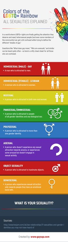 Colors of the LGBTQ+ Rainbow All Sexualities Explained