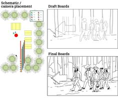 Storyboarding Complex OneTake Sequences Storyboards By