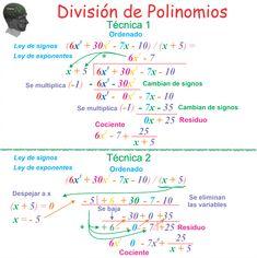School Organization Notes, School Notes, Calculus, Algebra, Mathematics Geometry, Math 8, Math Notes, Study Techniques, Math Formulas
