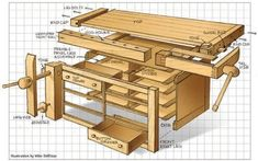 3D схемы конструкций столярных верстаков