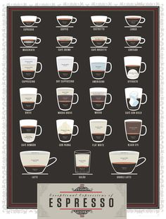 Pop Chart Lab Espresso Poster - Now I FINALLY know the difference between latte and cappuccino! Best Coffee, My Coffee, Coffee Beans, Coffee Cups, Coffee Maker, White Coffee, Type Of Coffee, Coffee Jelly, Ninja Coffee