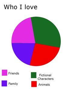 Fictional Characters.  Haaa