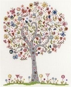 Bothy Threads borduurpakket Love Tree XKA2