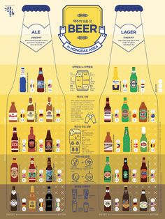 Beer Infographic Poster on Behance Beer Infographic, Beer Magazine, Wine Drinks, Alcoholic Drinks, Ale Beer, Café Bar, Beer Recipes, Wine And Beer, Best Beer