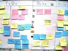 DevOps levert meetbare voordelen op   Automatisering Gids