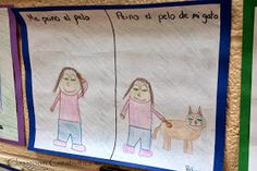 Classroom Creativities: Student Created Reflexive Verb Posters