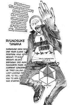 Ha-i-kyuu!! - tsukishimacest: Haikyuu!! Volume 1 → Character...