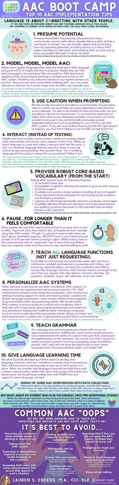 After 7 years, I decided it was time to update my AAC Boot Camp Do's and Don'ts poster. Here is the updated graphic!! I chose an infographic style to allow more room for content. All Languages, Boot Camp, Choose Me, Other People, Prompts, Vocabulary, Infographic, Posters, Camping