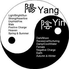 yin symbol half - Google Search