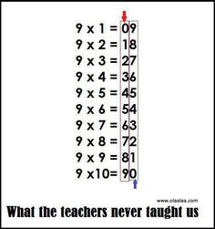 I already know my multiplication tables, but still think this is awesome!
