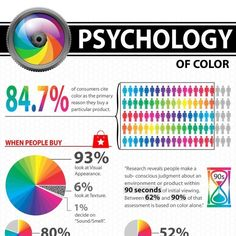 ColorInfographics8