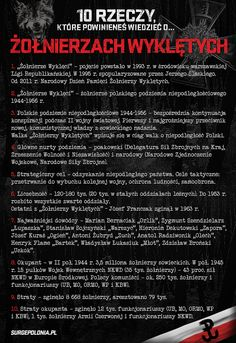 10-rzeczy-wykleci-600px_v3A2 Best Cryptocurrency Exchange, Poland History, Einstein, Homeschool, Science, Education, Geography, Literatura, Polish Language