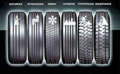Cars and motor - Car Facts, Passat B5, Moto Bike, Motorcycle Gps, Diy Car, Sport Cars, Car Accessories, Concept Cars, Cars And Motorcycles