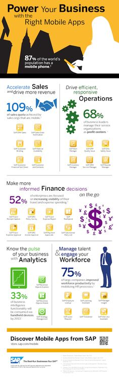 Infographics - Power Your Business With The Right Mobile Apps