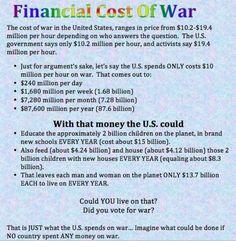 Financial Cost of War via Truth Beckons ...