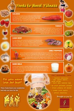 Foods to Boost Fitness