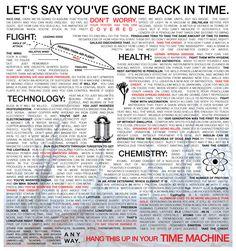 Imprimez ce pense-bête et collez le sur votre machine à voyager dans le temps, grâce à lui vous aurez à porté de main tout le savoir de base nécessaire pour survivre et même créer une civilisation florissante. Également utile en cas d'attaque de zombies. ( Source )