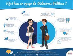 Qué hace un equipo de Relaciones Públicas #infografia #infographic #marketing                                                                                                                                                                                 Más
