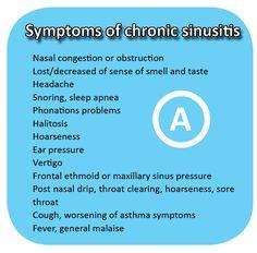 symptoms of chronic sinusitis