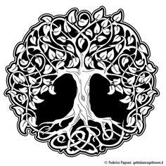 oroscopo celtico