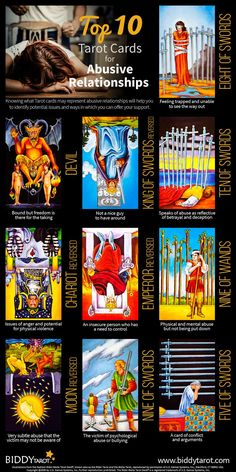 Some #Tarot cards just scream that something isn't right. When these Tarot cards appear in a reading, it could indicate an #abusive #relationships.