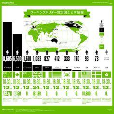 ワーキングホリデー協定国とビザ情報 トリップアドバイザーのインフォグラフィックスで世界の旅が見える