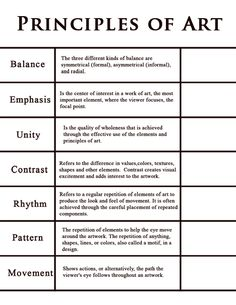Printables Principles Of Design Worksheet art handouts vocabularydefinitions page 2 teaching handout