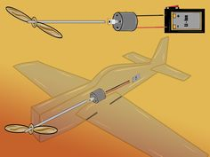 How to Make a Flying Model Plane from Scratch -- via wikiHow.com
