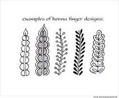Image result for henna step by step