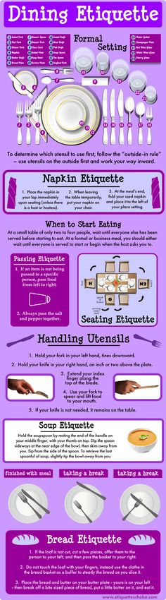 Great Dining Etiquette Guide! - 100s of dining etiquette how-to lists - A contemporary, comprehensive dining etiquette guide with new rules for a new millennium and the time-tested dining etiquette techniques. Fantastic articles on table manners, dinner party etiquette, the table setting, tea etiquette, business dining etiquette, restaurant etiquette, international dining etiquette, and wine etiquette.
