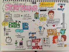 The Future Of #Storytelling Chapter 6, Unit 3+4 #storyMOOC #graphicrecording