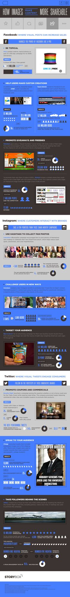 How Images Make Content More Shareable - #infographic #socialmediatips
