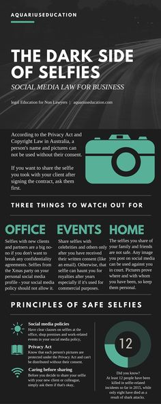 Dark Side of Selfies infographic There is more to #socialmedia than posting your new gadget, and unfortunately it can make you crumble. If you don't have a strong stomach or want to prevent the constant discomfort and wonder if anyone saw that picture join us tomorrow!