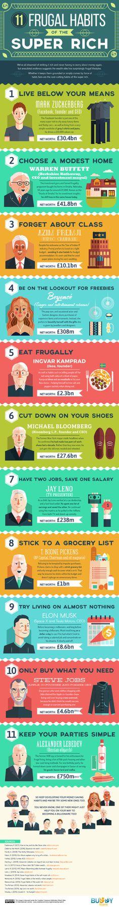 Miliarderzy i milionerzy oszczędzają pieniądze. Ta infografika wyjaśnia jak - MamStartup