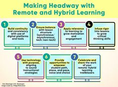 A Principal's Reflections: Making Headway with Remote and Hybrid Learning Direct Instruction, Movement Activities, Instructional Strategies, Blended Learning, Brain Breaks, Thinking Skills, Public School, Classroom Management, Leadership