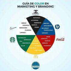 Guía de Color @hello_borealis  #Marketing #Pymes #Logo #Emprende #MarketingConcepcion #Brand