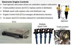 EDN - Freescale analog ICs for small engine electronic control units Electronic Control Unit, Electronic Devices, Ignition Timing, Engine Control Unit, Analog Devices, Mixed Signals, Electrical Wiring Diagram, Combustion Engine, Small Engine
